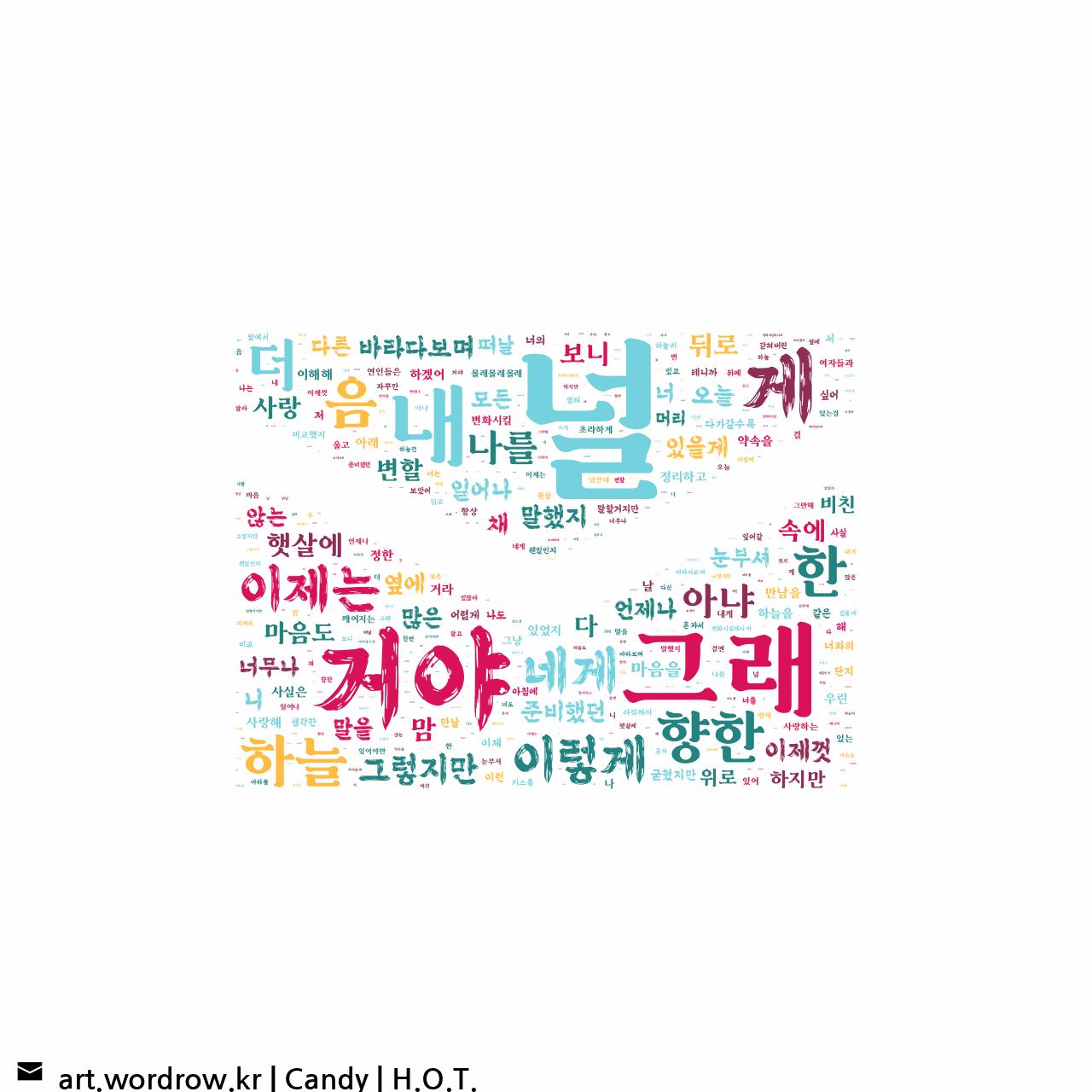 워드 아트: Candy [H.O.T.]-10